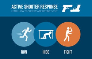 Protecting Your Construction Workers from Active Shooter Events