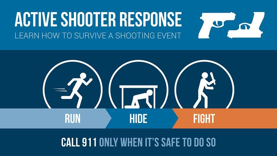 18 03 WS Active Shooter Preparedness - Active Shooter Preparedness